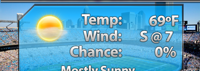 Atlanta @ Carolina Kickoff Forecast