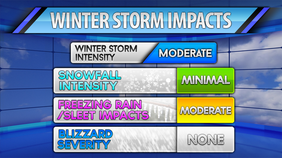 Winter-Storm-Threats